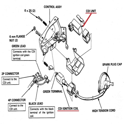 Shovelhead Ignition Wiring Diagram